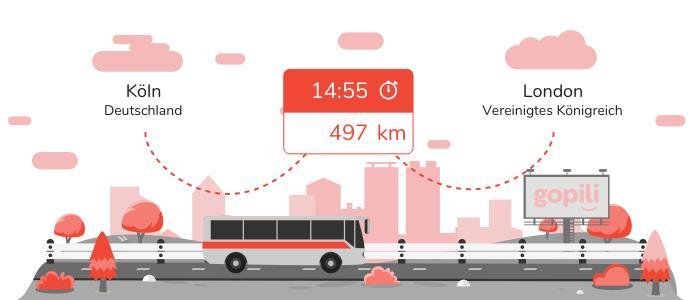 Fernbus Köln London