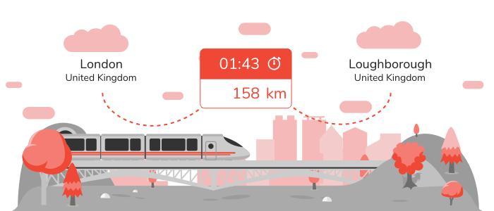 London Loughborough train