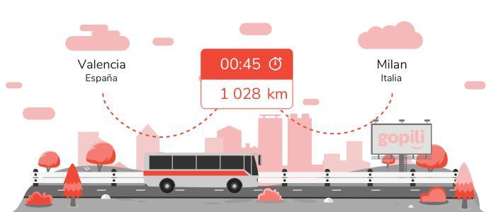 Autobuses Valencia Milan
