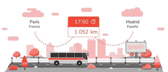 Autobuses París Madrid