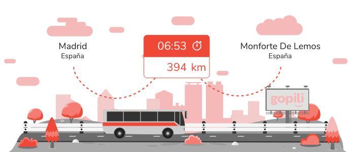 Autobuses Madrid Monforte de Lemos