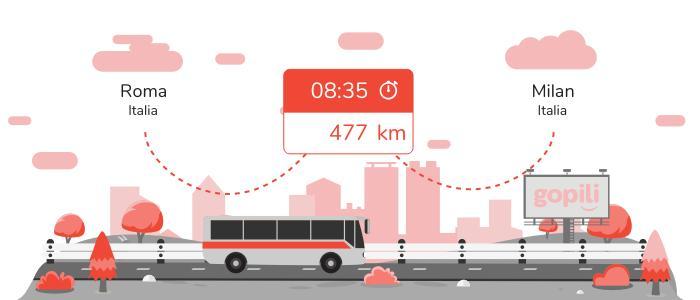 Autobuses Roma Milan