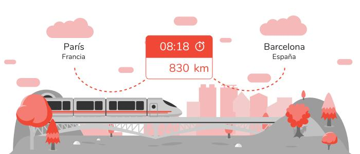 Trenes París Barcelona