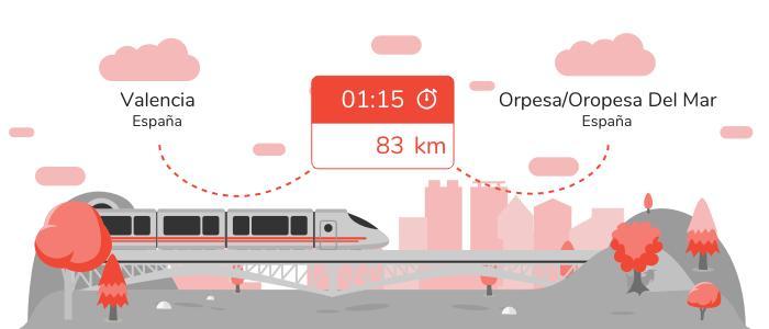 Trenes Valencia Orpesa/Oropesa del Mar